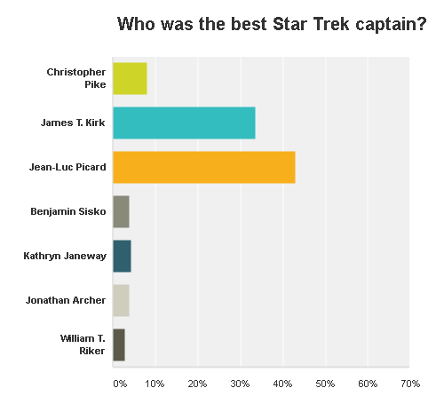 Name:  Captains.png