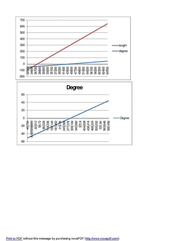 Name:  actual degree.jpg Views: 189 Size:  81.0 KB