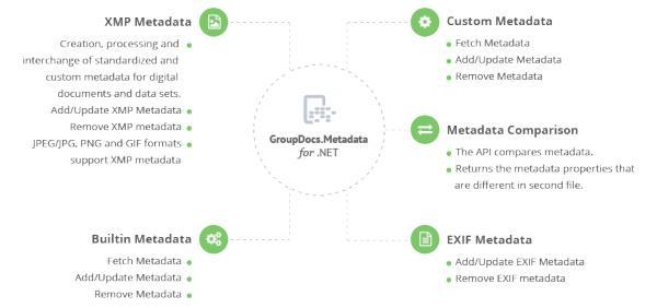 Name:  metadata.jpg Views: 433 Size:  19.1 KB