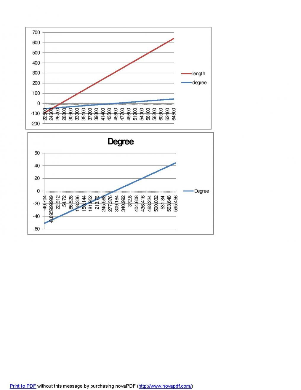 Name:  actual degree.jpg Views: 198 Size:  81.0 KB