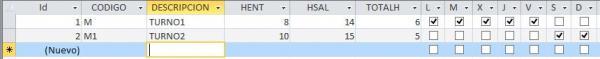 Name:  table org_turnos.jpg Views: 33 Size:  9.0 KB